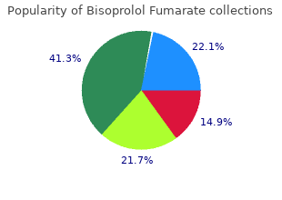 order bisoprolol 5 mg online