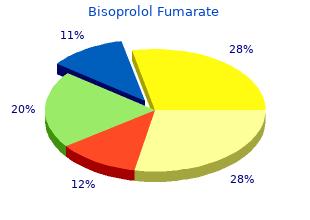 bisoprolol 10mg online