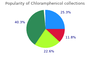 discount chloramphenicol 500mg with mastercard