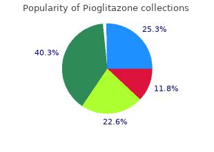 pioglitazone 15mg without prescription
