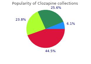 clozapine 25 mg with visa
