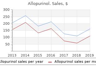 order allopurinol 100mg