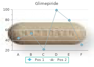 buy generic glimepiride 2 mg on-line