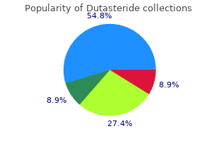 generic dutasteride 0.5mg without prescription