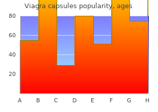 order viagra capsules 100 mg free shipping