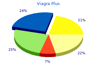 generic viagra plus 400 mg fast delivery