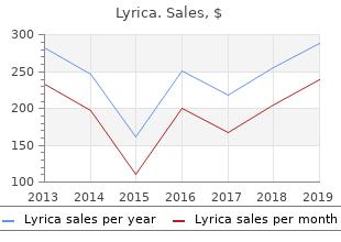 cheap lyrica 75mg with visa