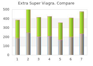 buy extra super viagra 200 mg on line