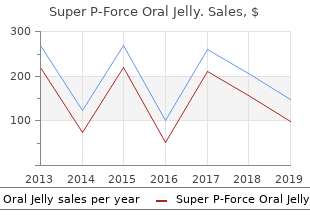 generic 160 mg super p-force oral jelly with visa