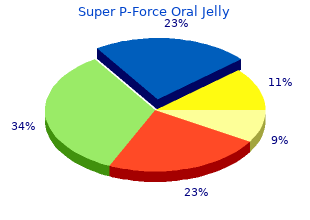 order super p-force oral jelly 160 mg on-line