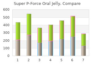 generic 160 mg super p-force oral jelly