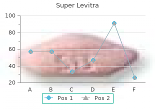 cheap super levitra 80 mg overnight delivery