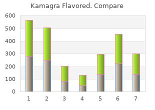 cheap kamagra flavored 100mg otc
