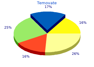 discount temovate 15g overnight delivery