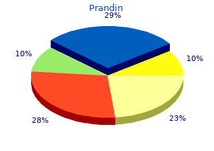 generic prandin 0.5mg without prescription