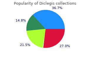 buy discount diclegis 10 mg online
