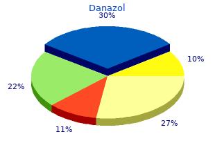 discount 50mg danazol with visa