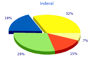 buy generic inderal 40mg on-line