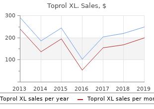 buy toprol xl 50mg with amex