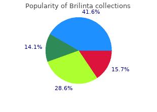 generic 90mg brilinta overnight delivery