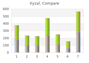purchase 5mg xyzal overnight delivery