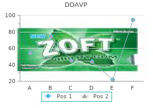 purchase ddavp 1 mg fast delivery