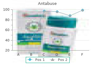 purchase antabuse 250mg fast delivery