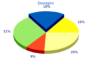 doxepin 75mg with mastercard