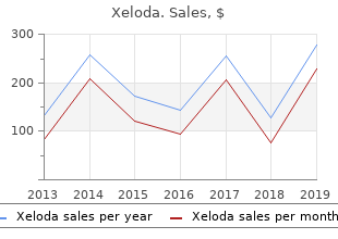 discount 500mg xeloda overnight delivery
