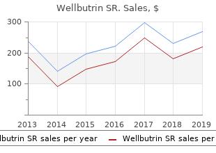 purchase 150mg wellbutrin sr visa