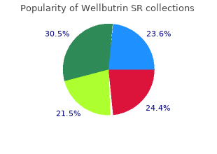 buy 150 mg wellbutrin sr free shipping