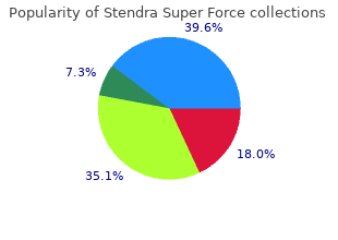 trusted 60 mg stendra super force