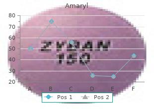 buy amaryl 4mg on-line
