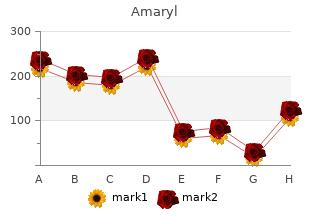 buy amaryl 1 mg with amex