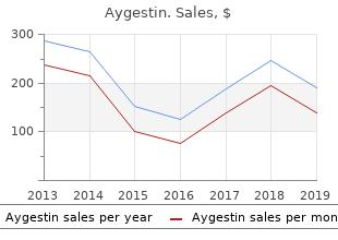 order aygestin 5mg overnight delivery