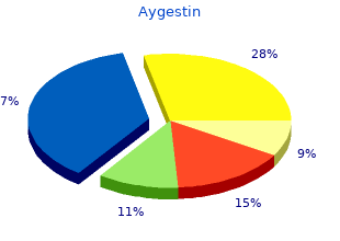 aygestin 5 mg without a prescription