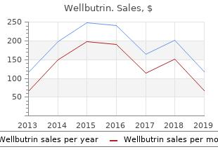 wellbutrin 300mg lowest price