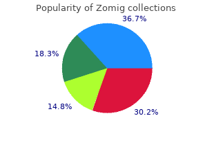 cheap zomig 5mg online