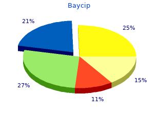 buy baycip 500mg cheap