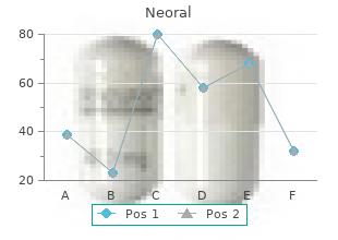 cheap 25mg neoral
