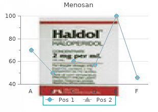 buy menosan 60caps fast delivery