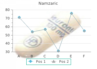 generic 5mg namzaric overnight delivery