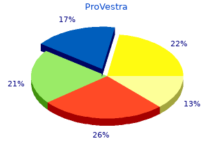 order 30pills provestra with visa