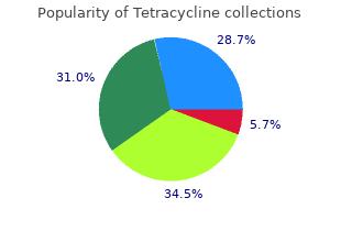 proven 250mg tetracycline