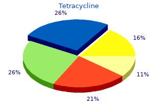 generic tetracycline 500mg with mastercard