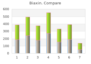 buy discount biaxin 500 mg on-line