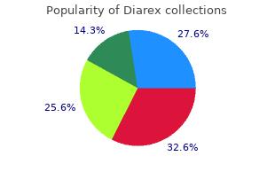 discount 30 caps diarex overnight delivery