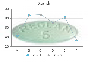 buy xtandi 40 mg line