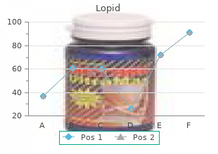 purchase lopid 300mg without prescription