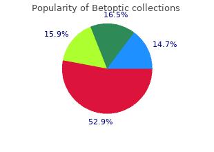 buy 5ml betoptic overnight delivery